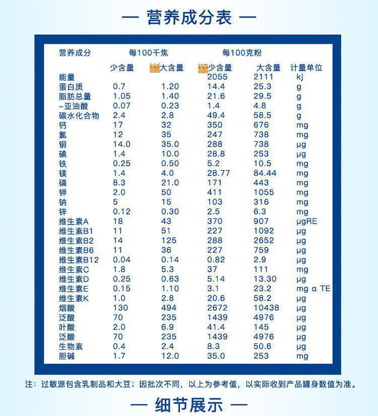 尺码对照表: 体重kg身高cm 温馨提示: 商品参数 detail 品牌名称