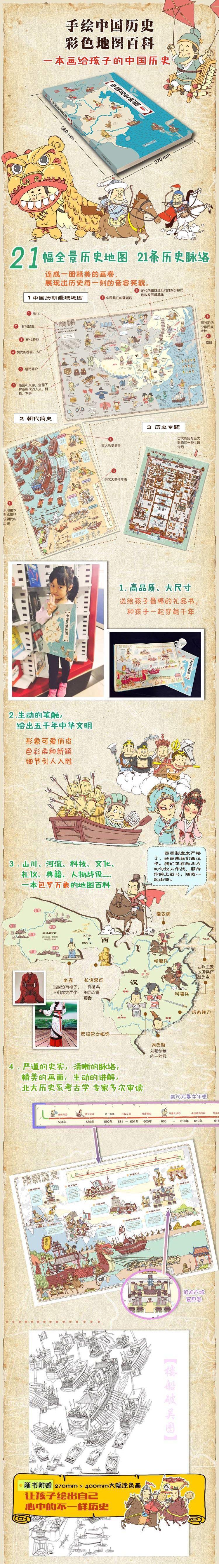 中国历史地图/手绘中国(人文版)