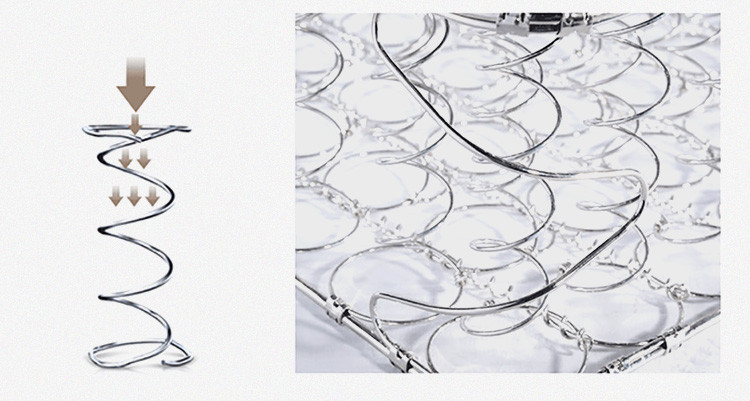 英国皇室乳胶床垫 豪华垫层防尘防螨(冬夏两用)中性