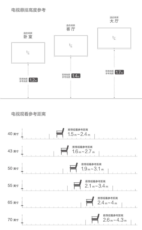 5m-4.0m 接口类型: hdmi usb接口: usb3.