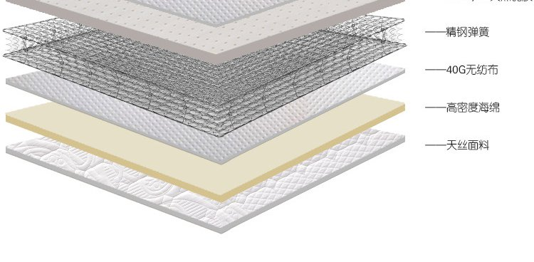 弹簧床垫品牌_珀兰面拆防螨床垫 天然乳胶弹簧床垫K109m-9_唯品会